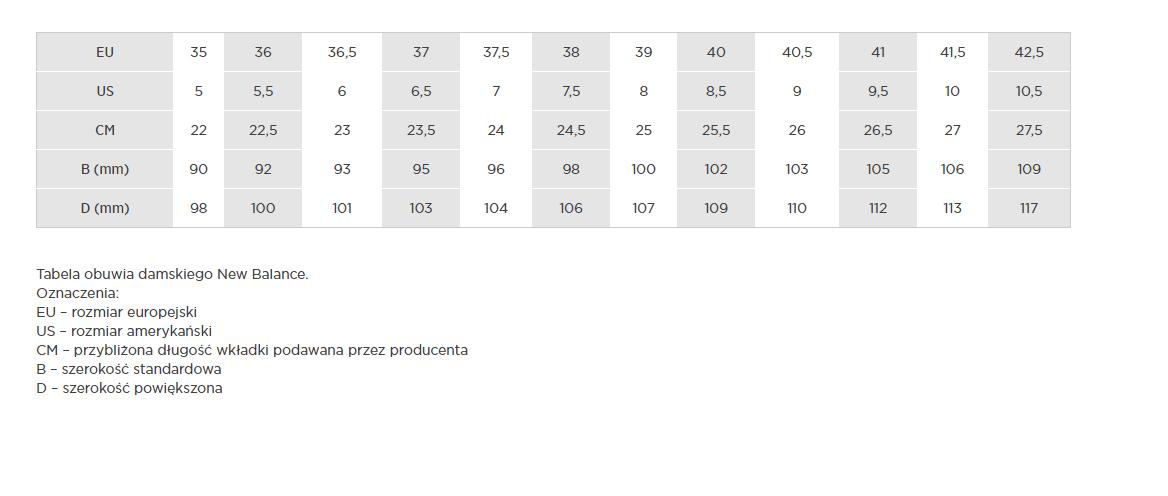 buty do separacji sklep internetowy najlepsze oferty na Buty New Balance MS247ES | Obuwie \ Męskie | Street Colors